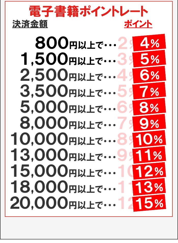 %e6%bc%ab%e7%94%bb%e5%85%a8%e5%b7%bb%e3%83%89%e3%83%83%e3%83%88%e3%82%b3%e3%83%a0%e3%83%9d%e3%82%a4%e3%83%b3%e3%83%882